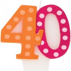 Parti Dünyası - 40 Yaş Puanlı Mum